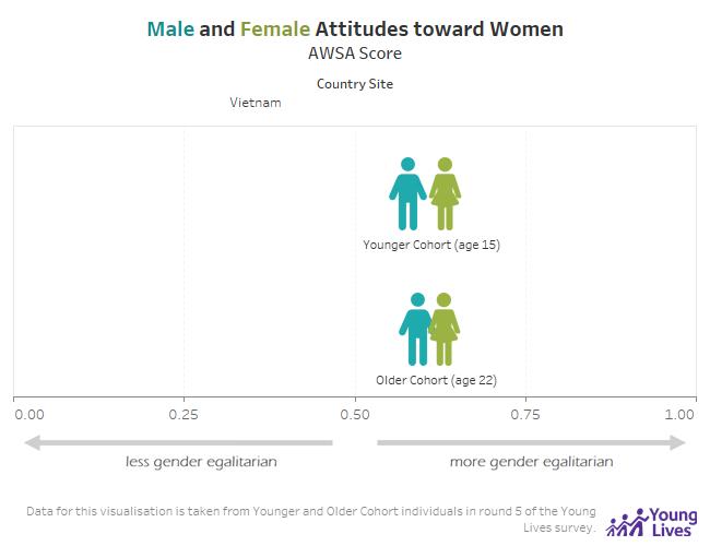 attitudes of females in singapore toward Journal of international women's studies volume 8|issue 1 article 15 nov-2006 attitudes toward women managers in turkey and pakistan semra güney raheel gohar.