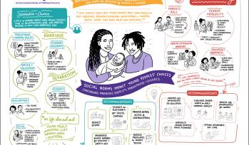 Social Norms illustration
